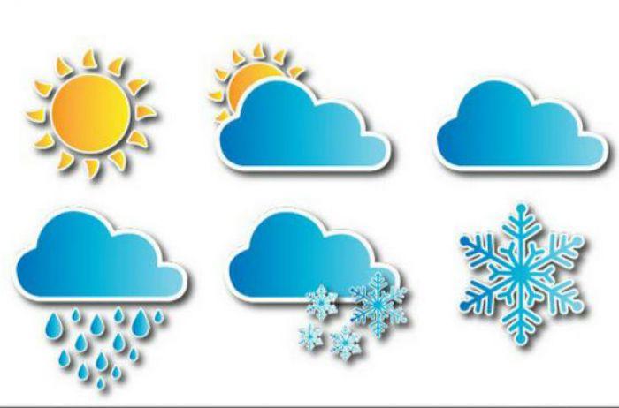 Влияние погоды на прогнозирование. Ставки на спорт