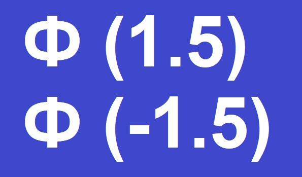 Фора (1.5) и фора (-1.5). Что значит Ф(1.5) и Ф(-1.5)?
