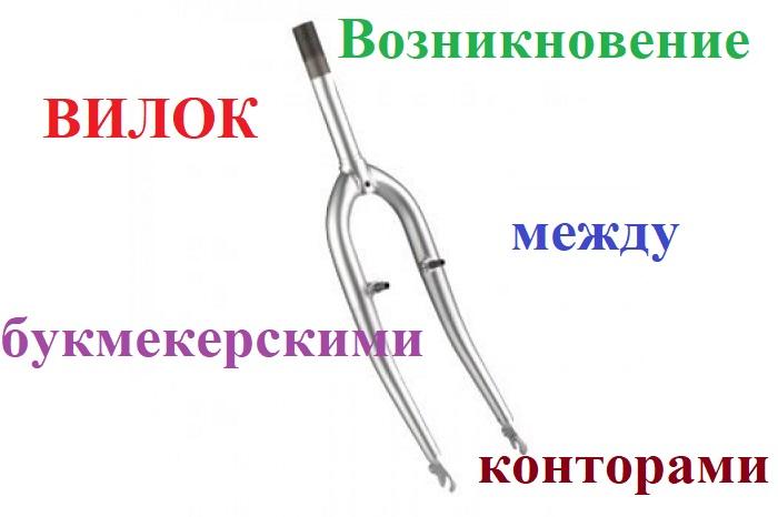 Вознивновений вилок между букмекерскими конторами