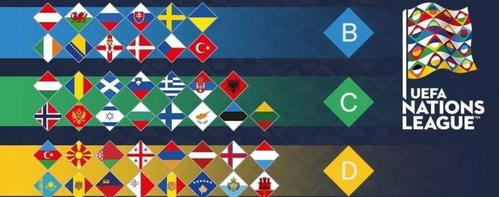Нидерланды (Голландия) – Германия 13.10.18. Прогноз. Лига Наций.