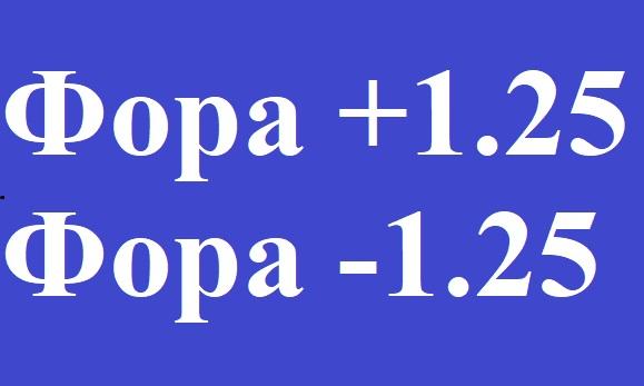 Фора 1.25. Что значит Ф(1.25) и Ф(-1.25)?