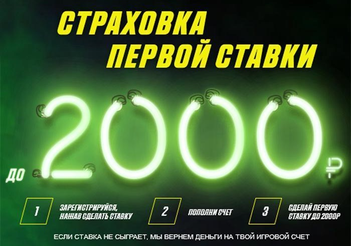 Parimatch. Страховка ставки 2000 руб. от БК Пари Матч. Рейтинг Бонусов Букмекеров